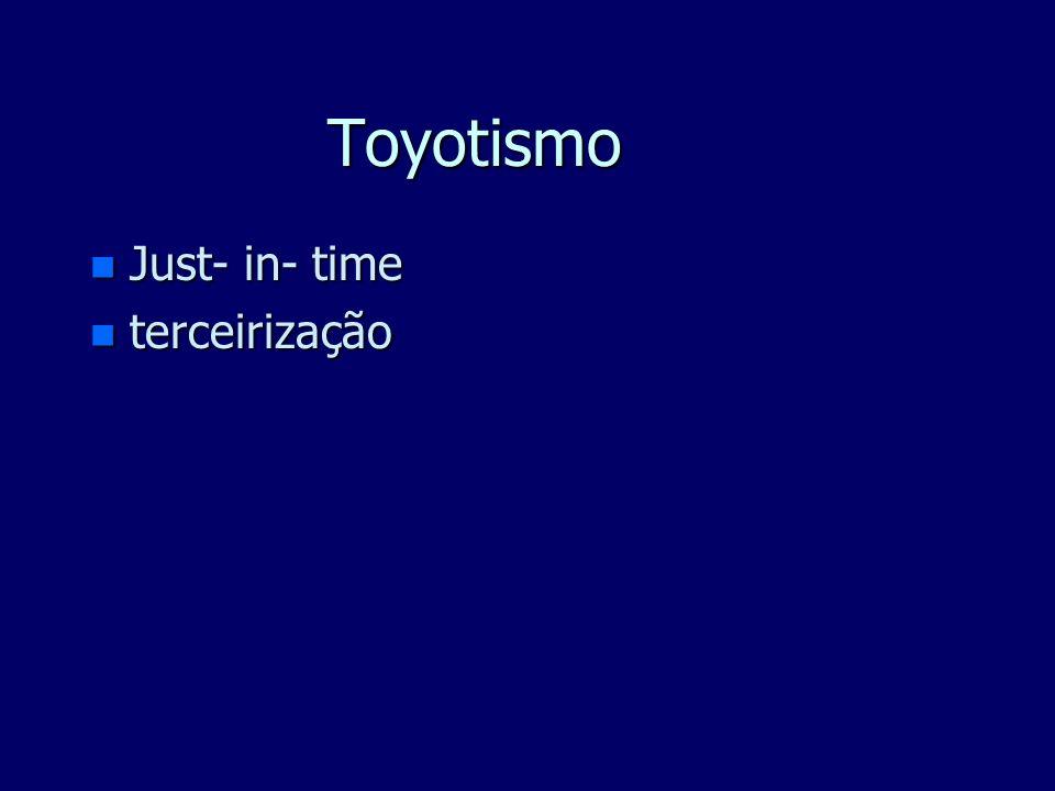 Toyotismo Just- in- time terceirização
