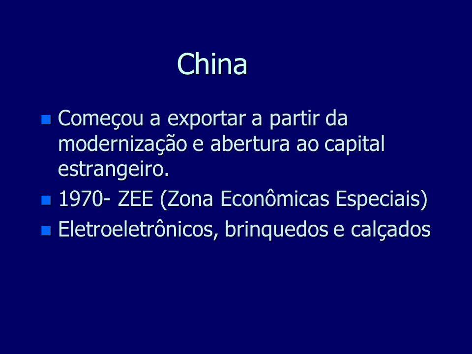 ChinaComeçou a exportar a partir da modernização e abertura ao capital estrangeiro. 1970- ZEE (Zona Econômicas Especiais)