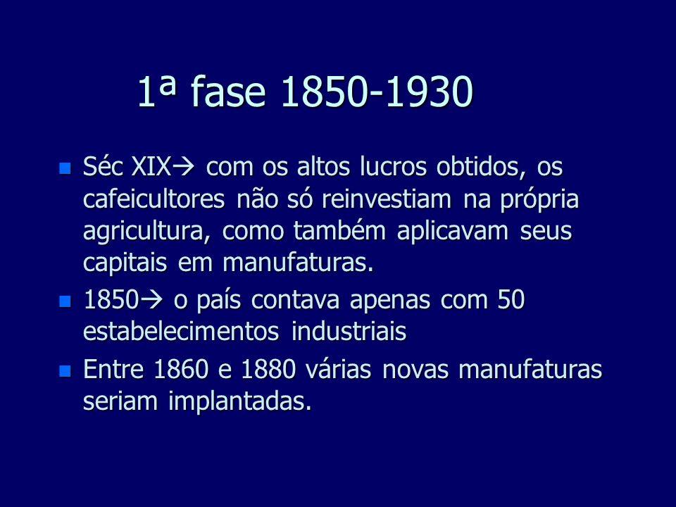 1ª fase 1850-1930