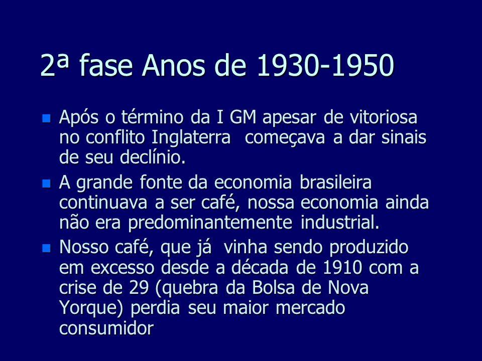 2ª fase Anos de 1930-1950 Após o término da I GM apesar de vitoriosa no conflito Inglaterra começava a dar sinais de seu declínio.