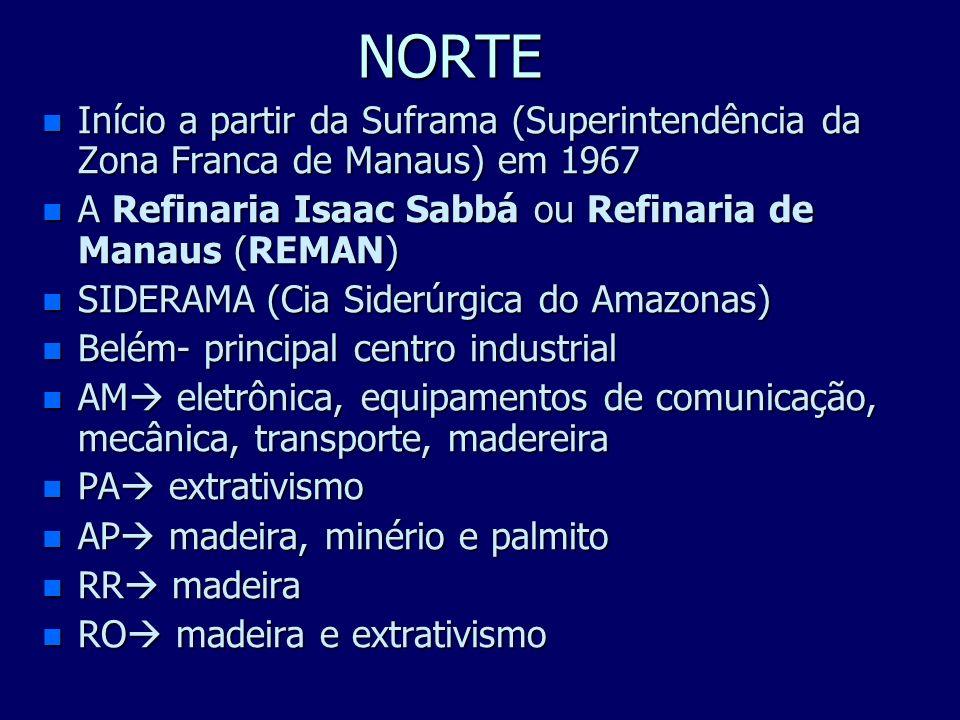 NORTE Início a partir da Suframa (Superintendência da Zona Franca de Manaus) em 1967. A Refinaria Isaac Sabbá ou Refinaria de Manaus (REMAN)