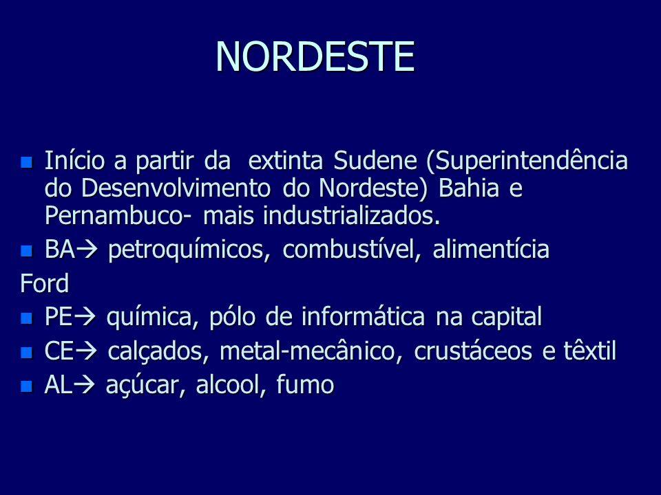 NORDESTEInício a partir da extinta Sudene (Superintendência do Desenvolvimento do Nordeste) Bahia e Pernambuco- mais industrializados.