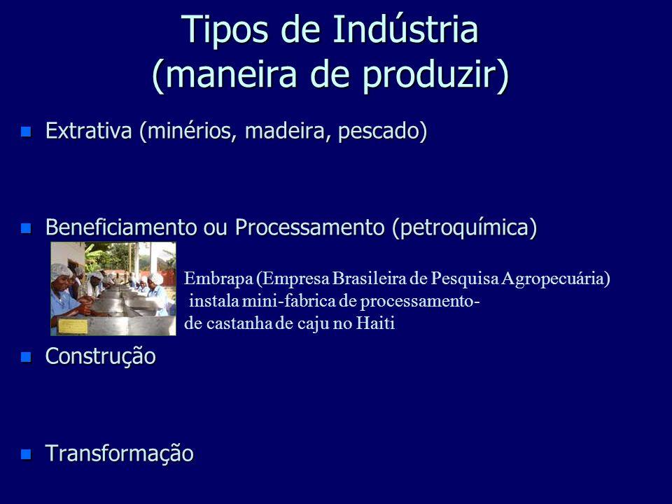 Tipos de Indústria (maneira de produzir)