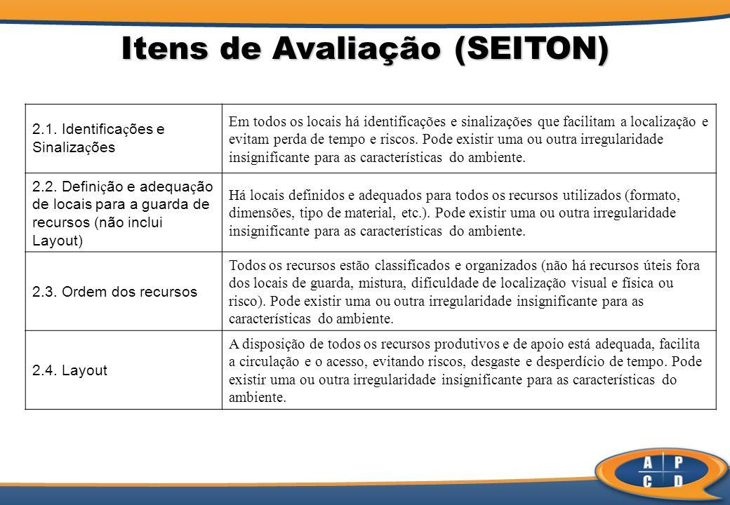 Itens de Avaliação (SEITON)