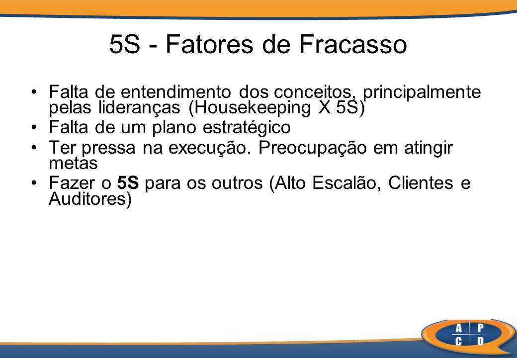5S - Fatores de Fracasso Falta de entendimento dos conceitos, principalmente pelas lideranças (Housekeeping X 5S)