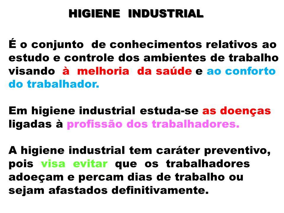HIGIENE INDUSTRIAL É o conjunto de conhecimentos relativos ao. estudo e controle dos ambientes de trabalho.