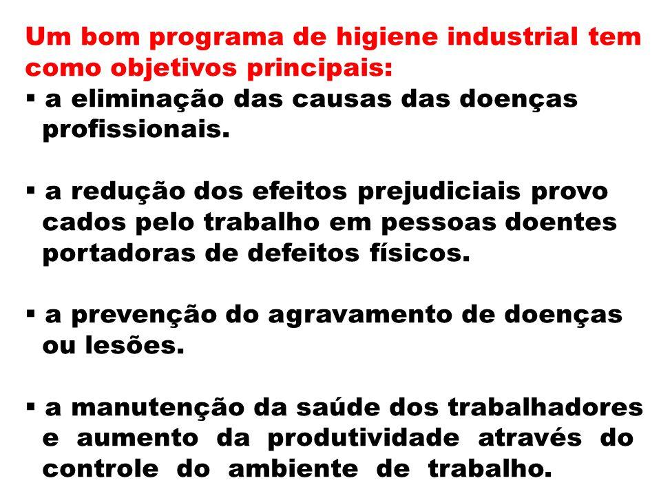 Um bom programa de higiene industrial tem