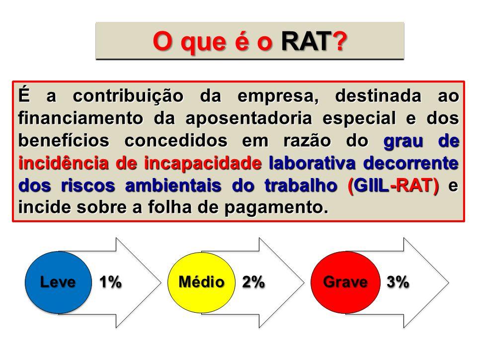 O que é o RAT