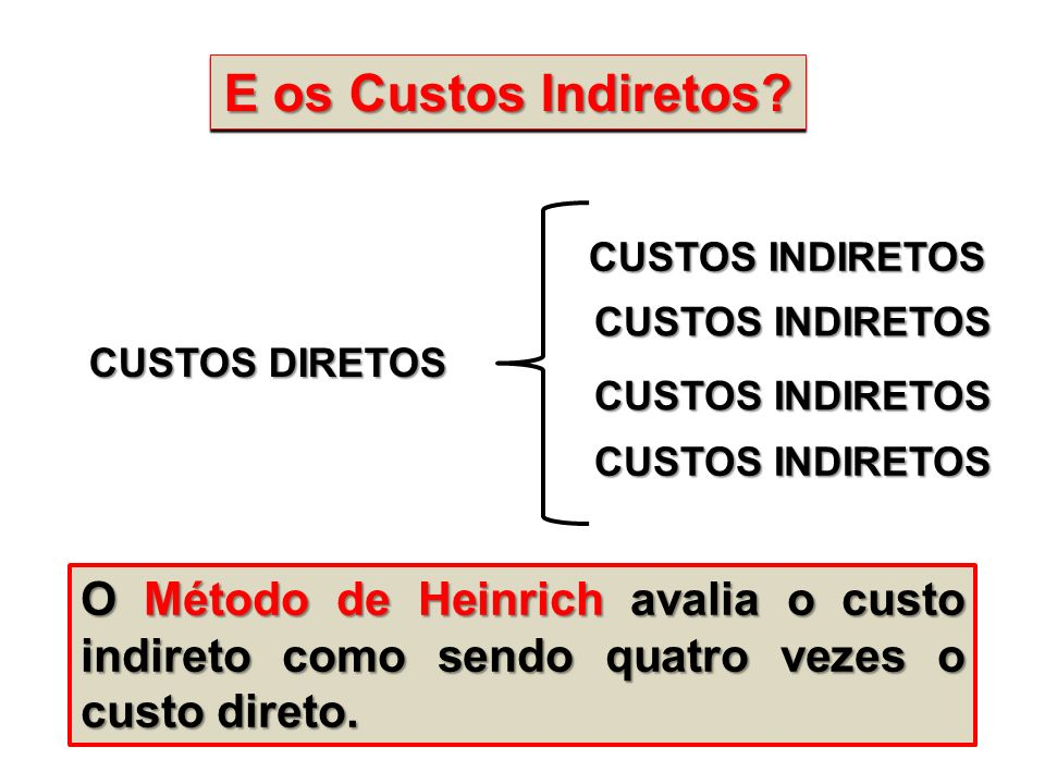 E os Custos Indiretos CUSTOS INDIRETOS. CUSTOS INDIRETOS. CUSTOS DIRETOS. CUSTOS INDIRETOS. CUSTOS INDIRETOS.