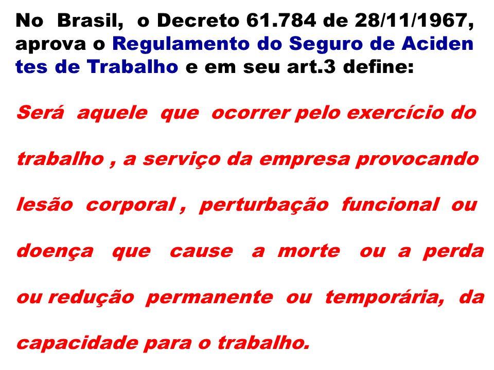 No Brasil, o Decreto 61.784 de 28/11/1967,
