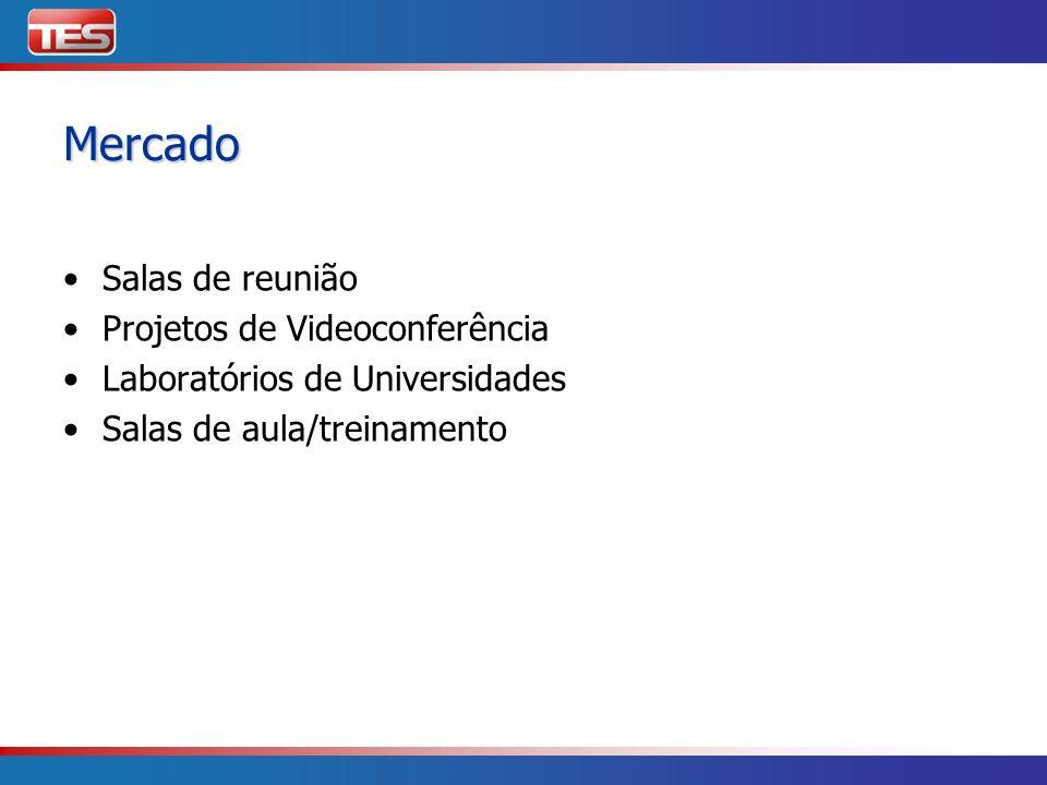 Mercado Salas de reunião Projetos de Videoconferência
