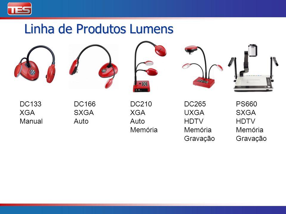 Linha de Produtos Lumens