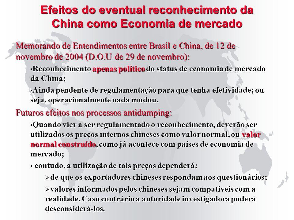 Efeitos do eventual reconhecimento da China como Economia de mercado