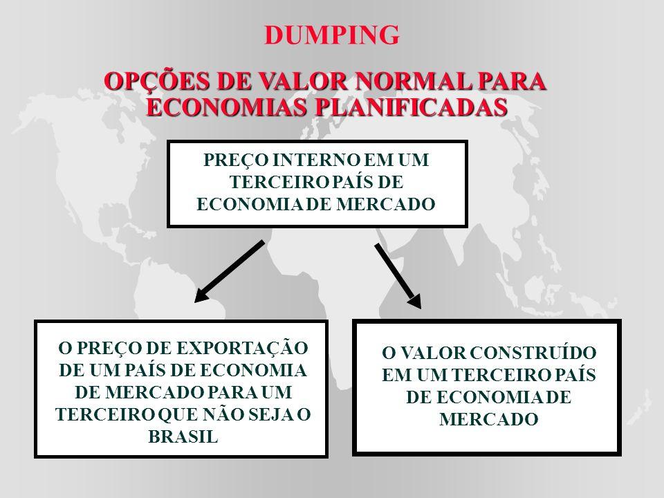 DUMPING OPÇÕES DE VALOR NORMAL PARA ECONOMIAS PLANIFICADAS