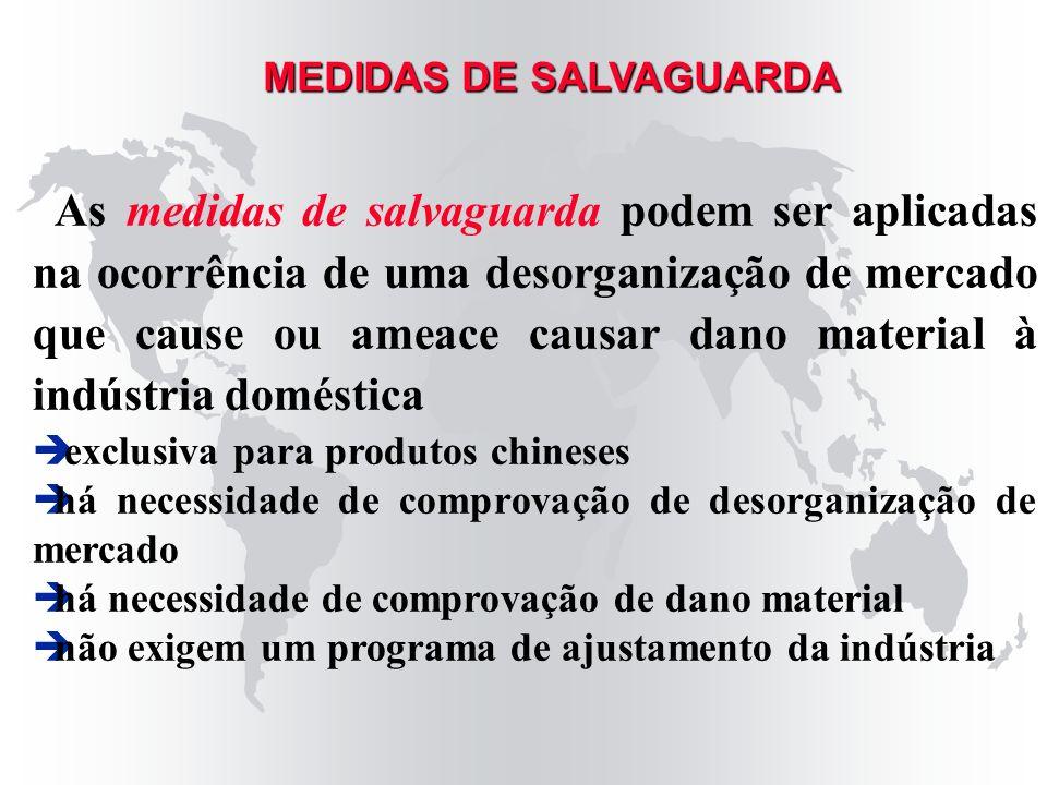 MEDIDAS DE SALVAGUARDA