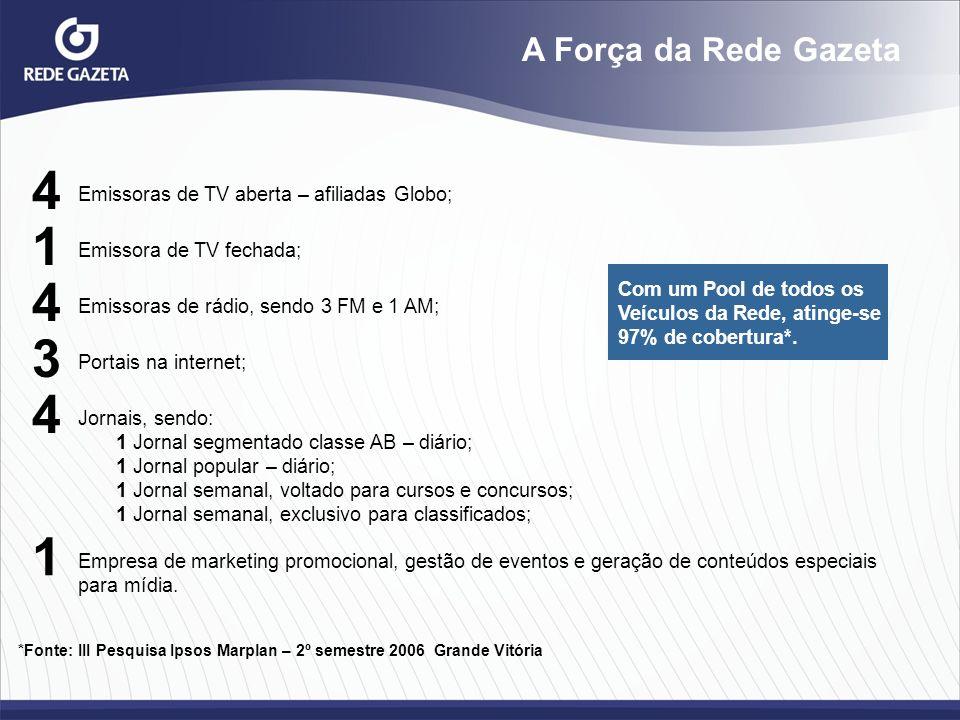A Força da Rede Gazeta 4. Emissoras de TV aberta – afiliadas Globo; 1. Emissora de TV fechada; 4.