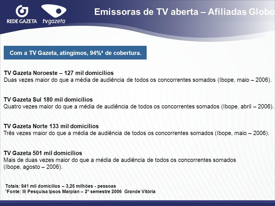 Emissoras de TV aberta – Afiliadas Globo