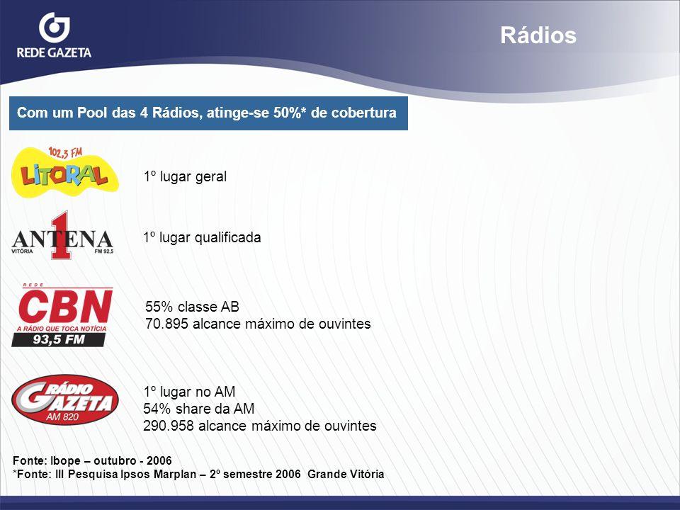 Rádios Com um Pool das 4 Rádios, atinge-se 50%* de cobertura