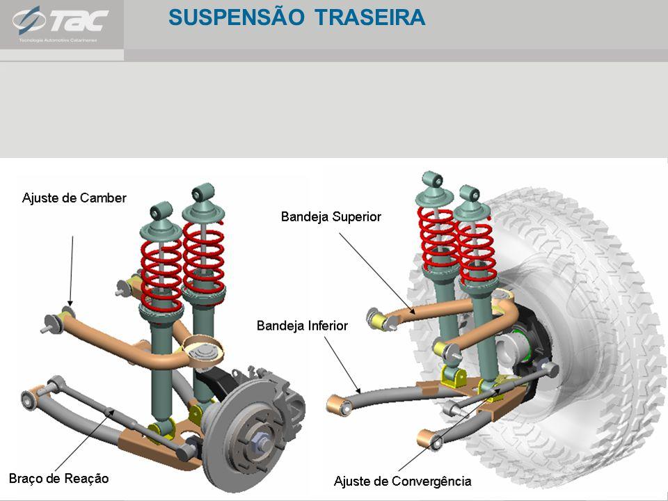 SUSPENSÃO TRASEIRA