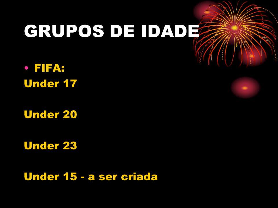 GRUPOS DE IDADE FIFA: Under 17 Under 20 Under 23