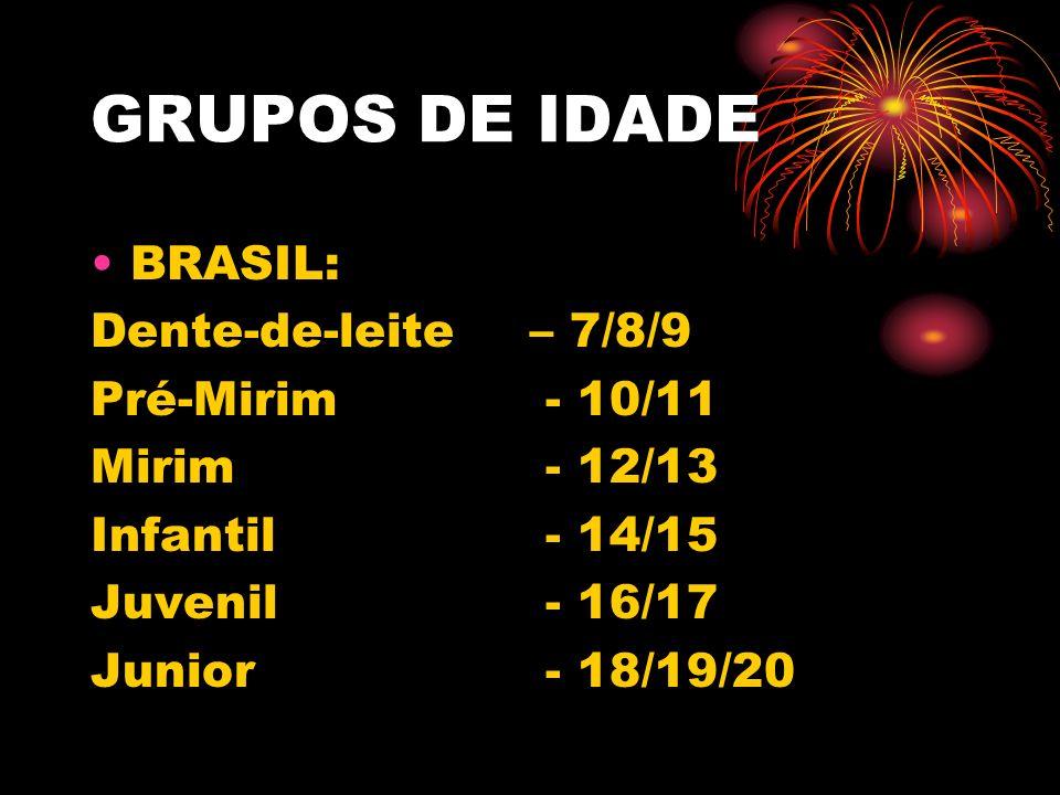 GRUPOS DE IDADE BRASIL: Dente-de-leite – 7/8/9 Pré-Mirim - 10/11