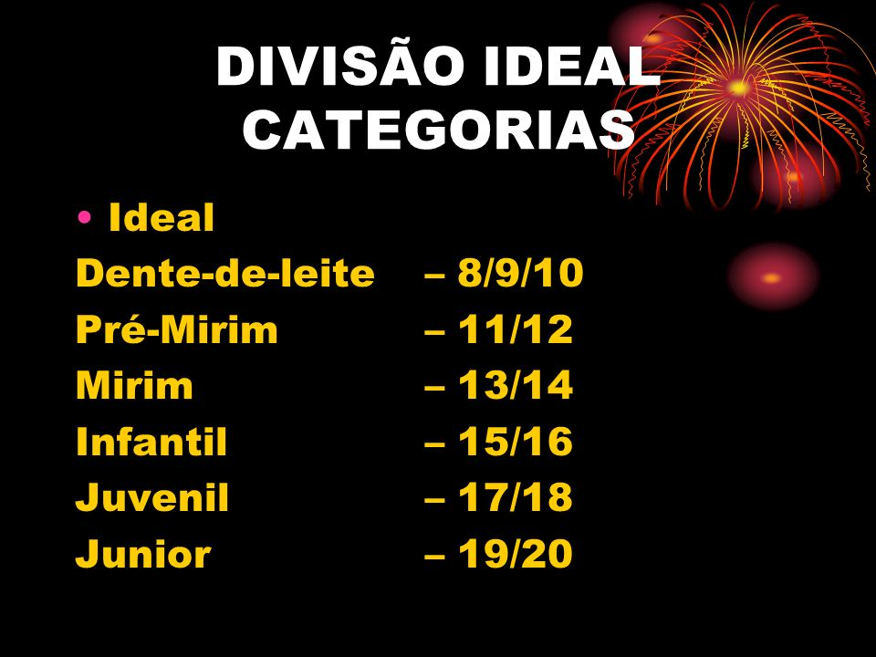 DIVISÃO IDEAL CATEGORIAS