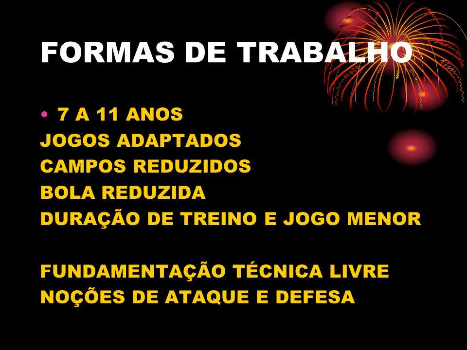 FORMAS DE TRABALHO 7 A 11 ANOS JOGOS ADAPTADOS CAMPOS REDUZIDOS