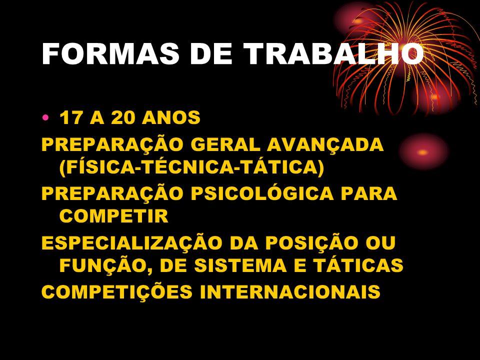 FORMAS DE TRABALHO 17 A 20 ANOS