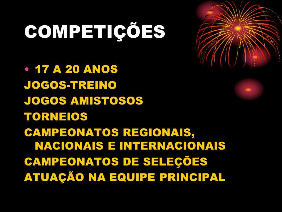 COMPETIÇÕES 17 A 20 ANOS JOGOS-TREINO JOGOS AMISTOSOS TORNEIOS
