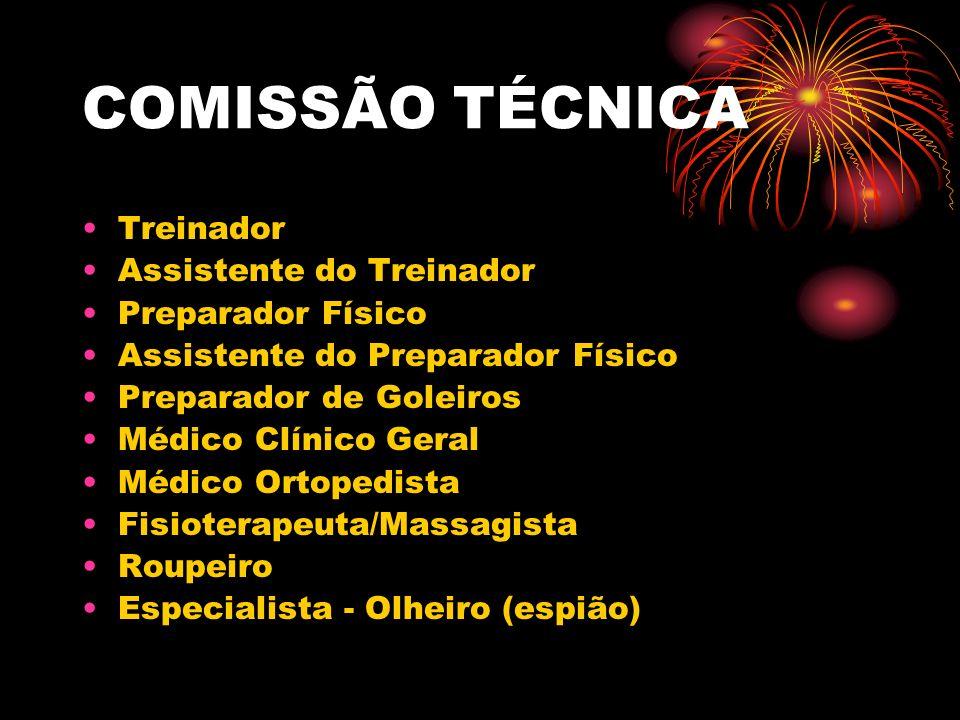 COMISSÃO TÉCNICA Treinador Assistente do Treinador Preparador Físico