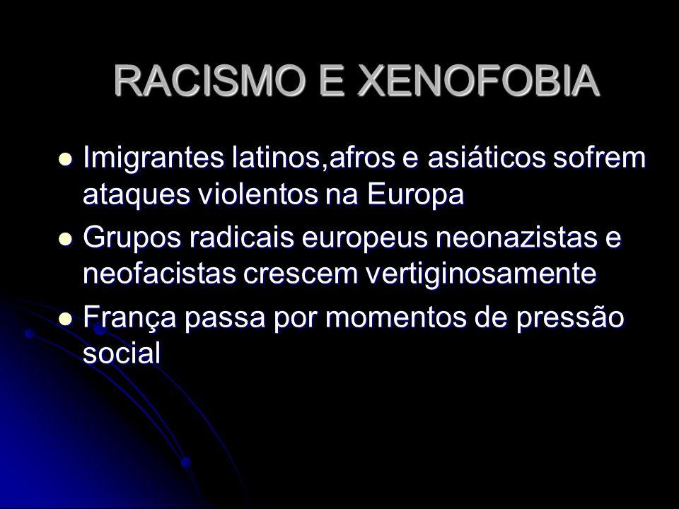 RACISMO E XENOFOBIA Imigrantes latinos,afros e asiáticos sofrem ataques violentos na Europa.
