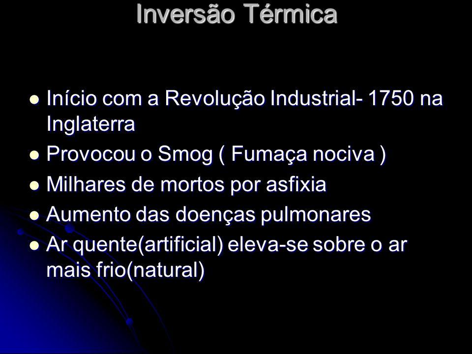 Inversão Térmica Início com a Revolução Industrial- 1750 na Inglaterra