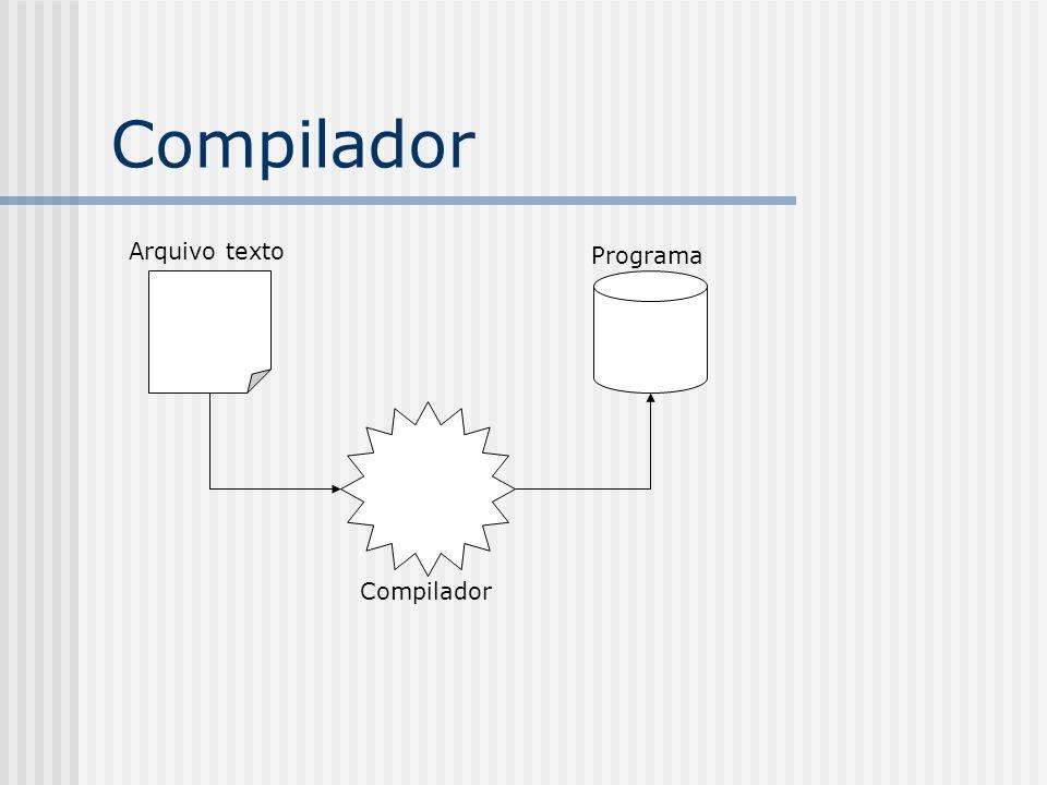 Compilador Arquivo texto Programa Compilador
