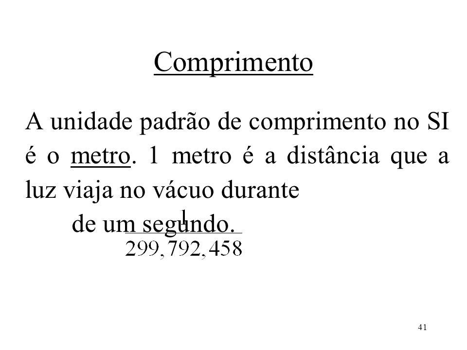 Comprimento A unidade padrão de comprimento no SI é o metro.