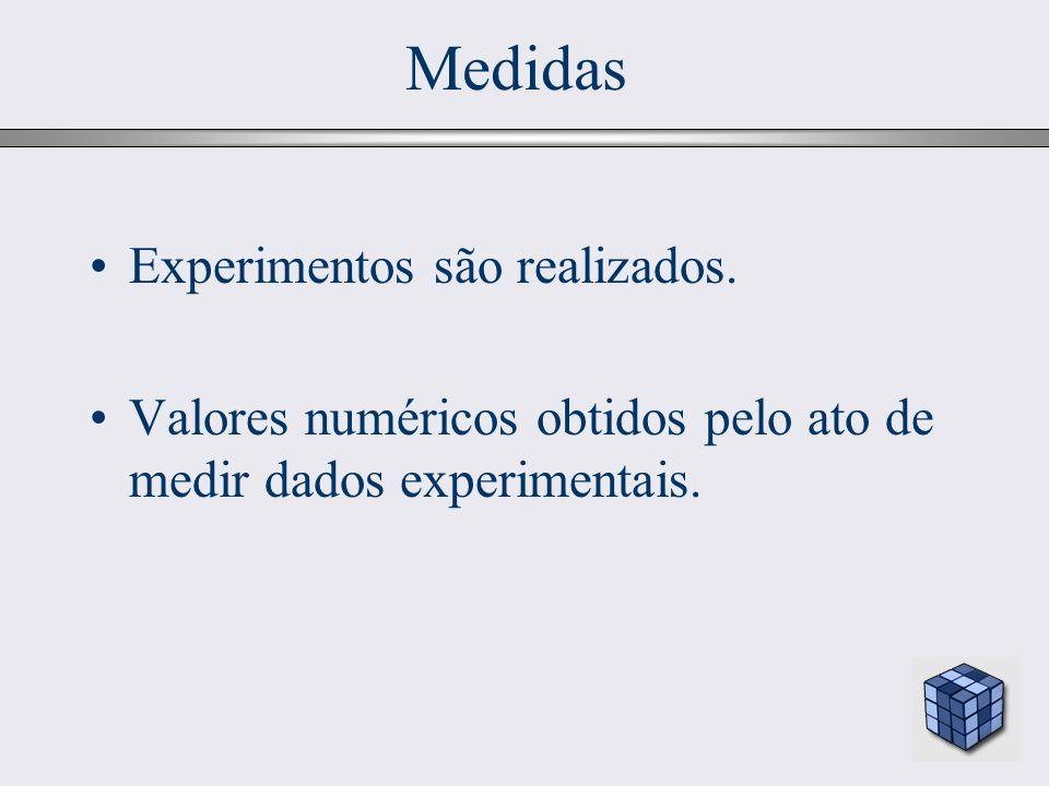 Medidas Experimentos são realizados.