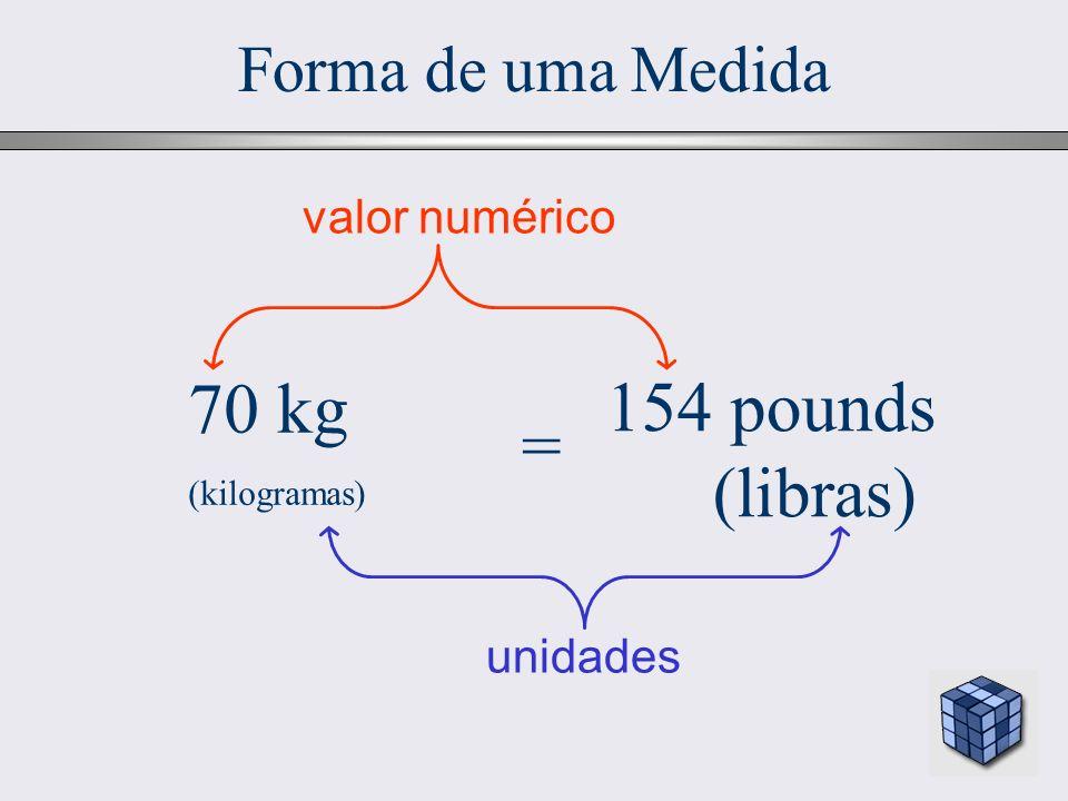 70 kg 154 pounds (libras) = Forma de uma Medida valor numérico