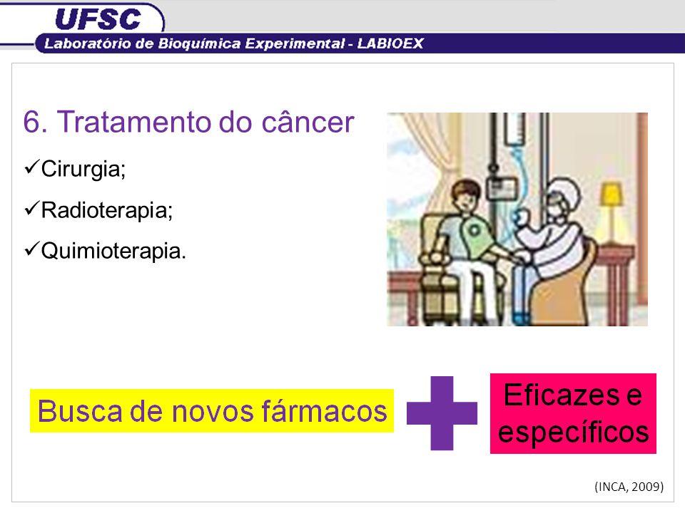 6. Tratamento do câncer Cirurgia; Radioterapia; Quimioterapia.
