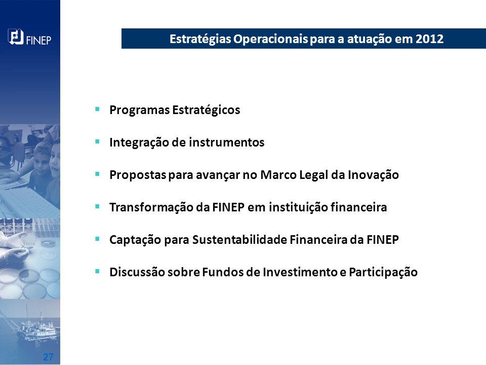 Estratégias Operacionais para a atuação em 2012