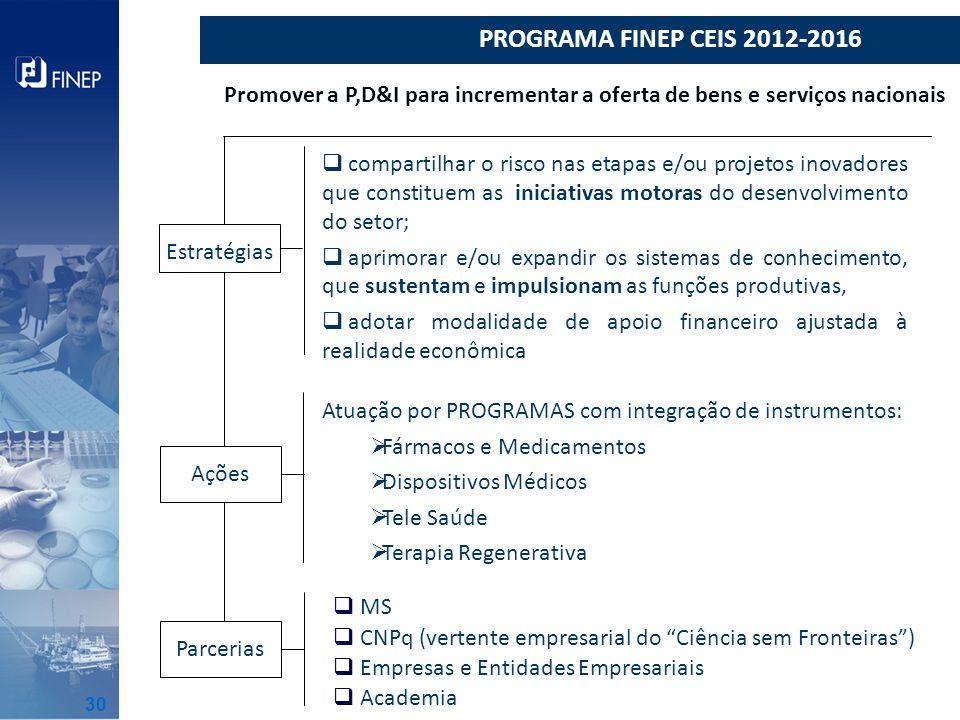 PROGRAMA FINEP CEIS 2012-2016Promover a P,D&I para incrementar a oferta de bens e serviços nacionais.