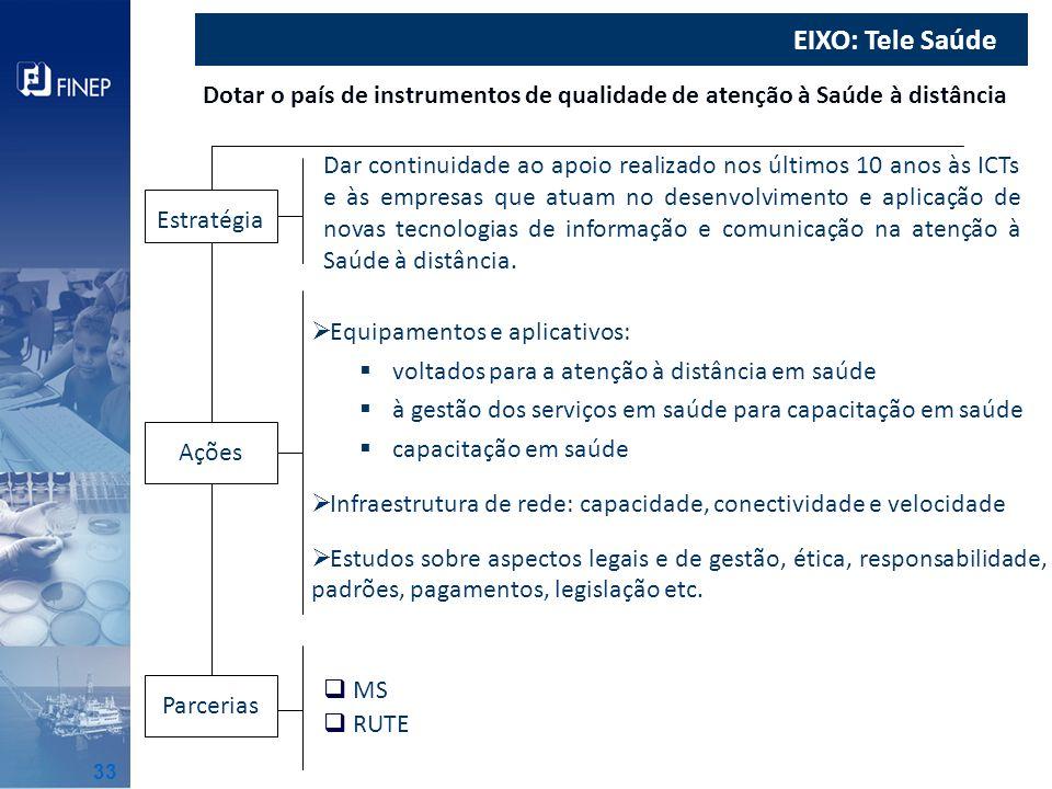 EIXO: Tele Saúde Dotar o país de instrumentos de qualidade de atenção à Saúde à distância.