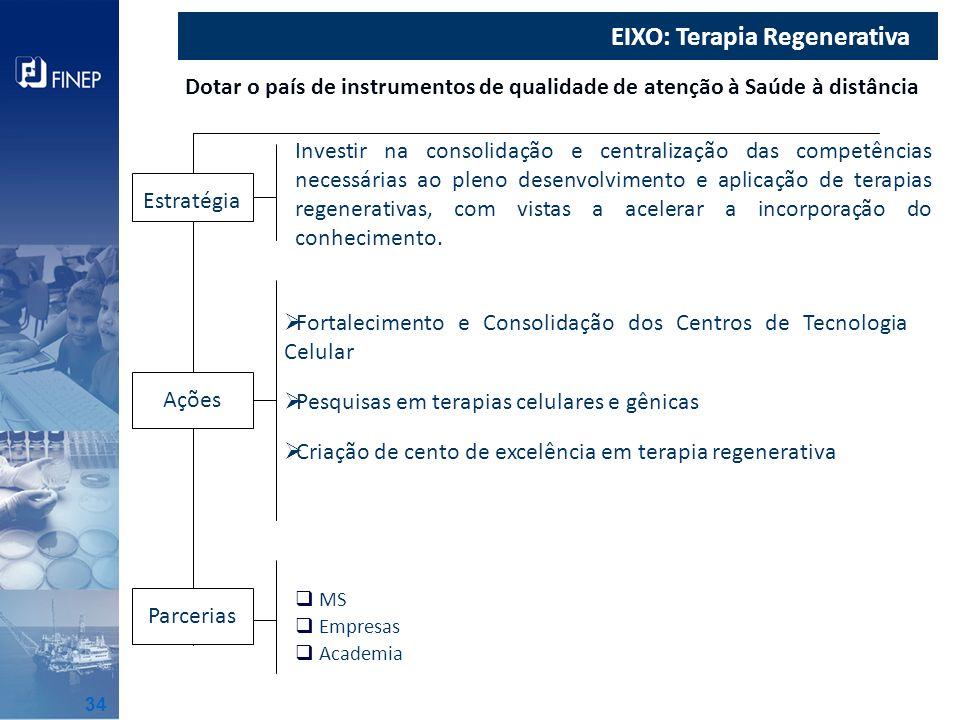 EIXO: Terapia Regenerativa