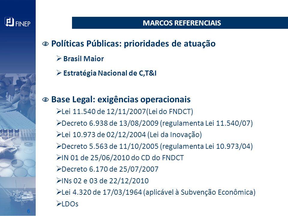Políticas Públicas: prioridades de atuação Brasil Maior