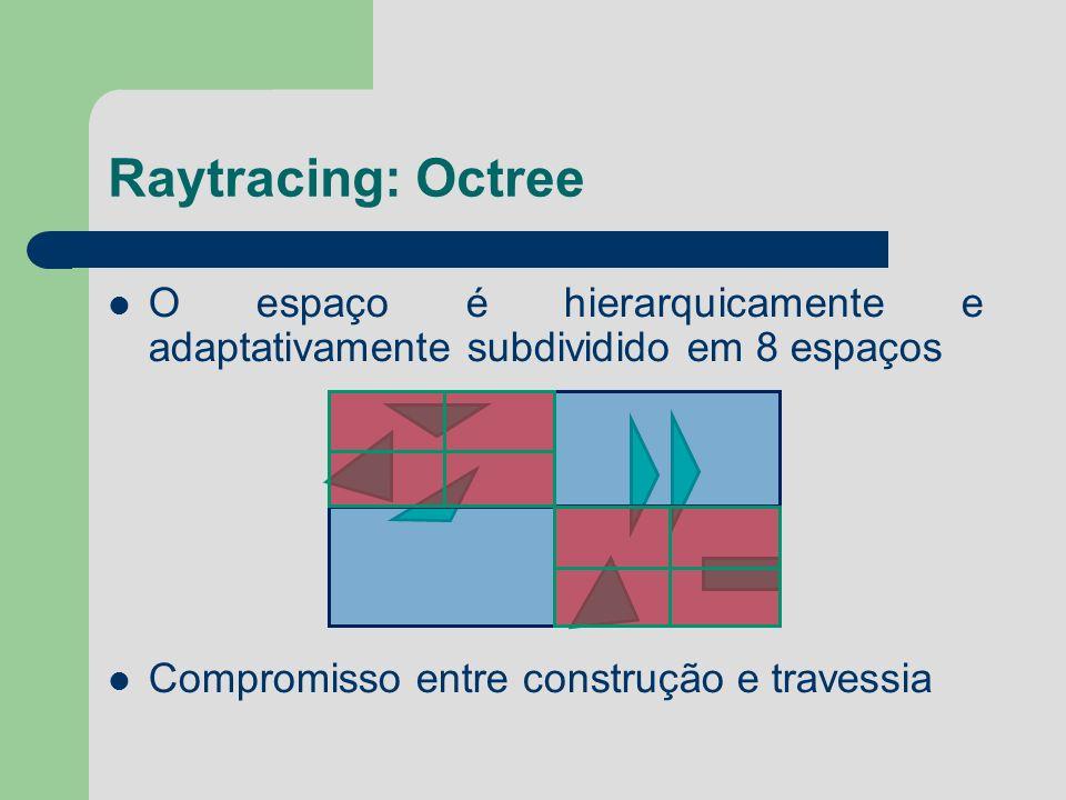 Raytracing: Octree O espaço é hierarquicamente e adaptativamente subdividido em 8 espaços.