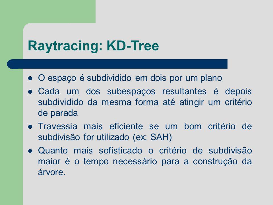 Raytracing: KD-Tree O espaço é subdividido em dois por um plano