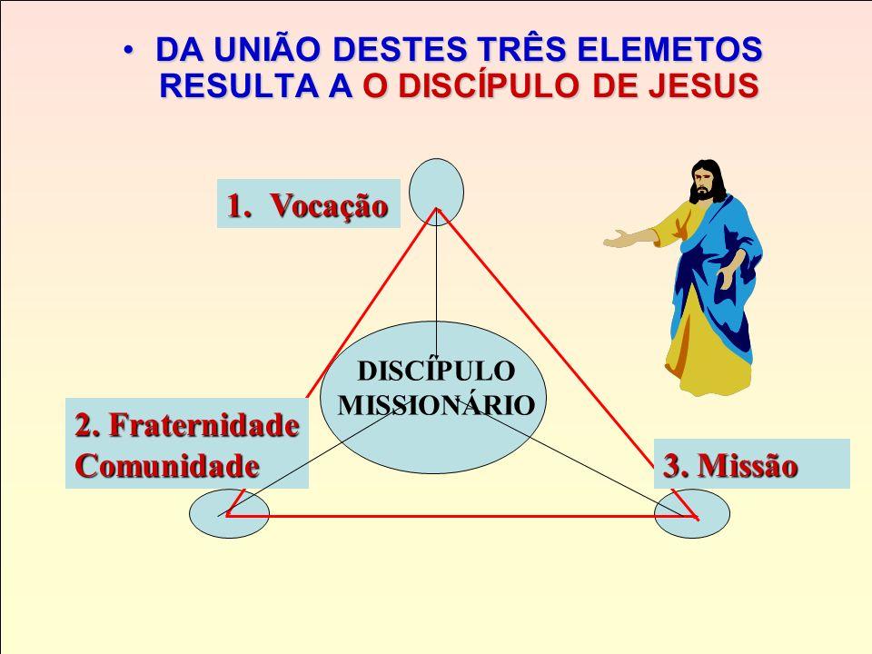 DA UNIÃO DESTES TRÊS ELEMETOS RESULTA A O DISCÍPULO DE JESUS