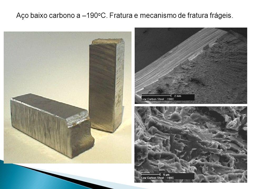 Aço baixo carbono a –190oC. Fratura e mecanismo de fratura frágeis.