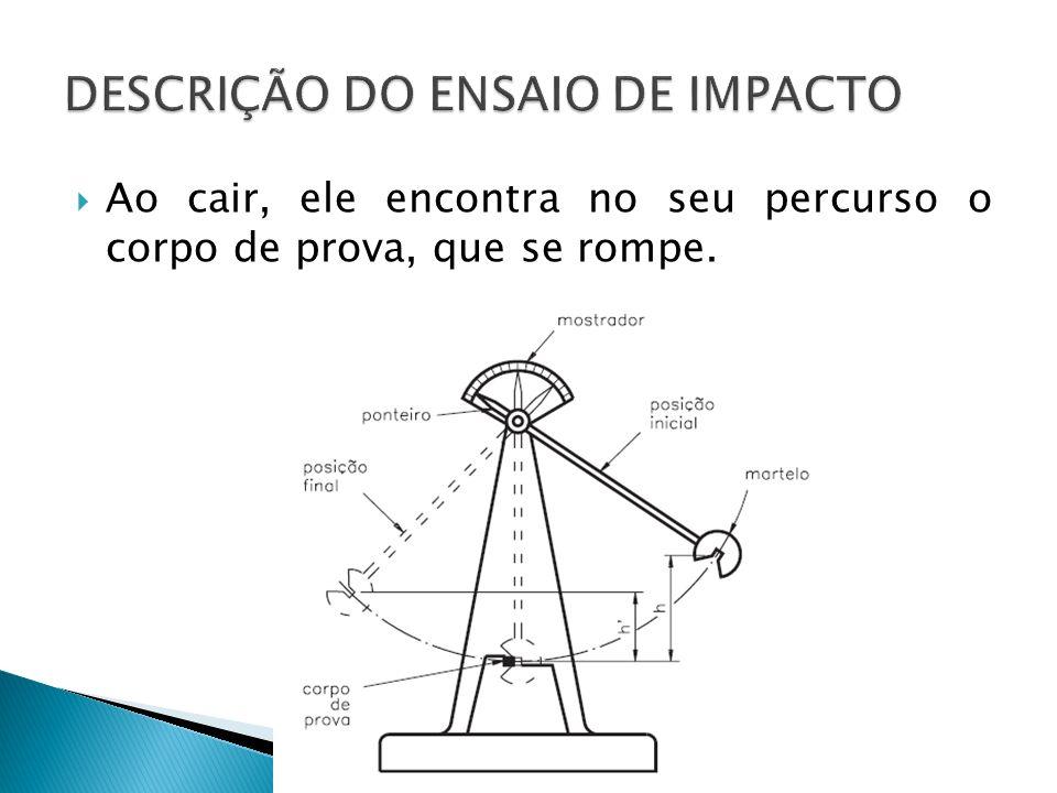 DESCRIÇÃO DO ENSAIO DE IMPACTO