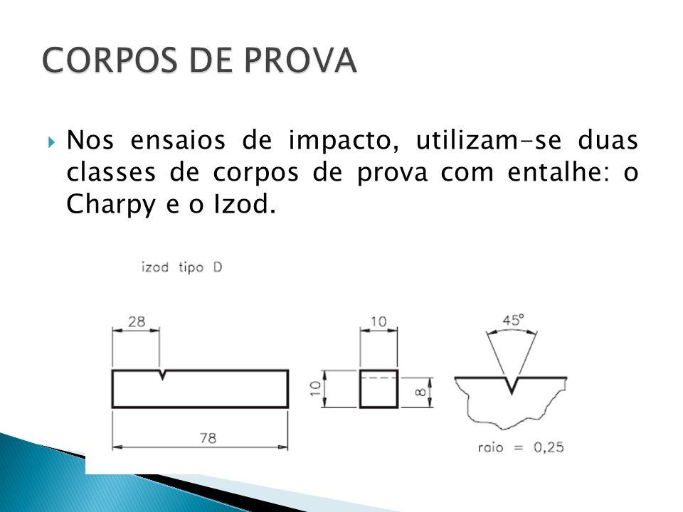 CORPOS DE PROVA Nos ensaios de impacto, utilizam-se duas classes de corpos de prova com entalhe: o Charpy e o Izod.