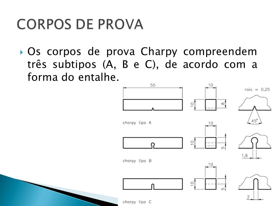 CORPOS DE PROVAOs corpos de prova Charpy compreendem três subtipos (A, B e C), de acordo com a forma do entalhe.