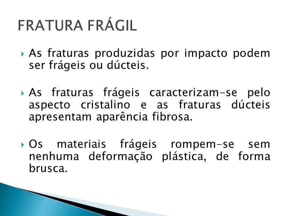 FRATURA FRÁGIL As fraturas produzidas por impacto podem ser frágeis ou dúcteis.